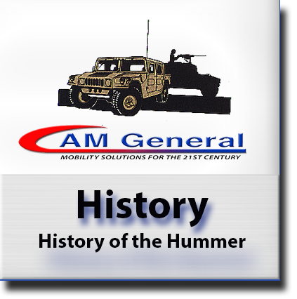 Hummer H1 & AM General History